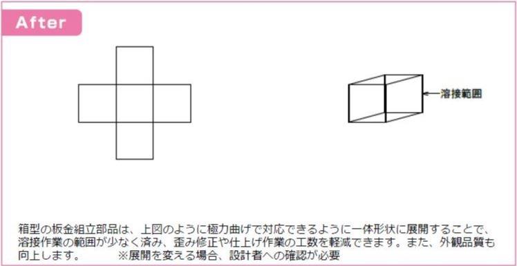 展開形状変更|石川県で創業70年...